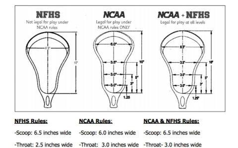 ncaa lacrosse stringing rules
