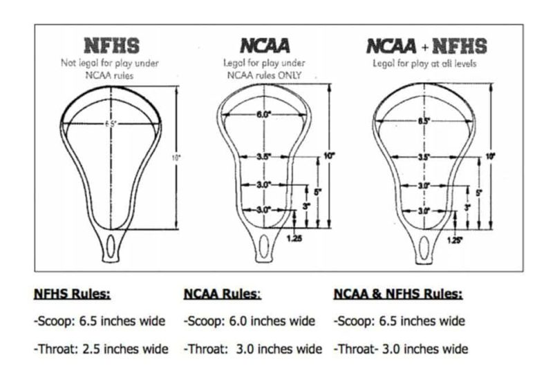 Offensive Lacrosse Field Diagram Printable - Trusted Wiring Diagrams •